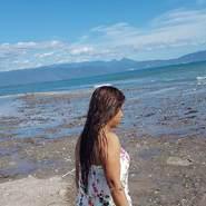 claritzan372343's profile photo
