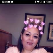 margarita338499's profile photo