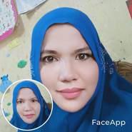 juniy634's profile photo