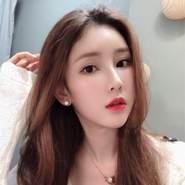 useryv76's profile photo