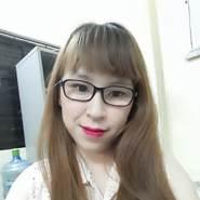 Zeldaa's profile photo
