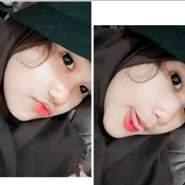 inayahratihchaesarah's profile photo