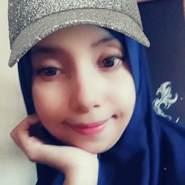 rezkyd19's profile photo