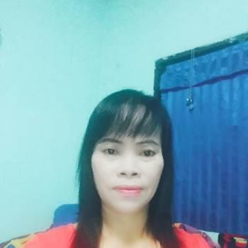 userxteba2196_Pathum Thani_Độc thân_Nữ