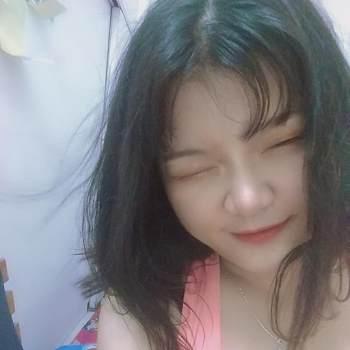 yuukik3_Ho Chi Minh_Kawaler/Panna_Kobieta