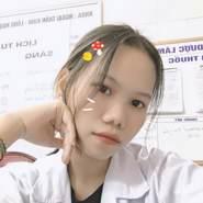 minhh055336's profile photo