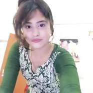 ankitas551604's profile photo