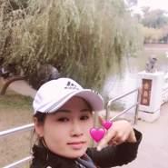 ngoclinht's profile photo