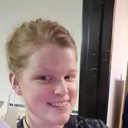 nicophgdd's profile photo