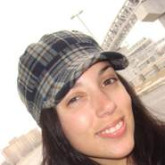 wendylove370256's profile photo