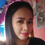 fangsu's profile photo