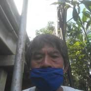 budionoo's profile photo