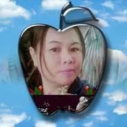yupab37's profile photo