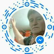 user_rmac509's profile photo