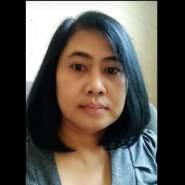 anti033's profile photo
