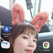 loant61's profile photo