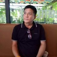 perasakv's profile photo