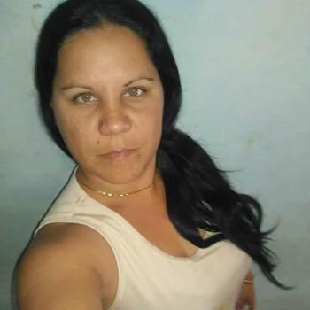 lisandral730756_La Habana_Single_Female