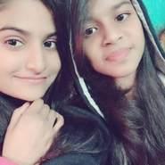 ashisharma061's profile photo