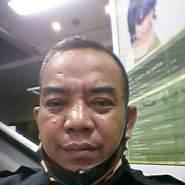 supriyadis896309's profile photo