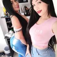 rose23_youaa223_'s profile photo