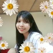 binht184089's profile photo