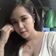 userzejqs194's profile photo