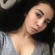 ania209865's profile photo