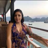 kristianne694668's profile photo