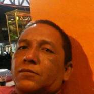 riyanb559364's profile photo