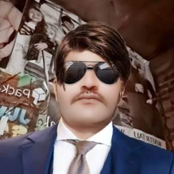 shafaqata594585_Punjab_Svobodný(á)_Muž
