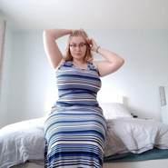 sophia20460's profile photo