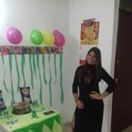 yinethm919143's profile photo