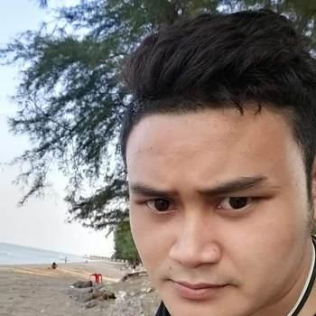 userbduak435_Saraburi_Độc thân_Nam