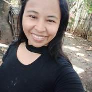 marya046983's profile photo