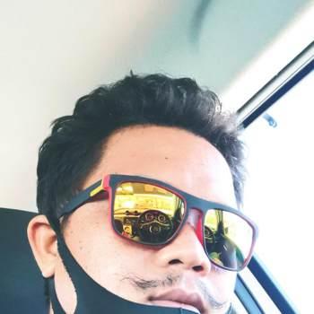 user_slb69_Buri Ram_Singur_Domnul