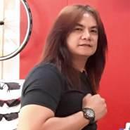 rixa278's profile photo