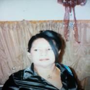 samanthan577657's profile photo