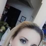 lesly255941's profile photo