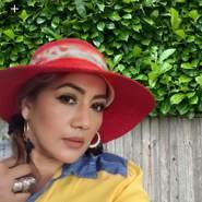 maritzanchundia593's profile photo