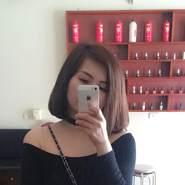 meomeo26231's profile photo