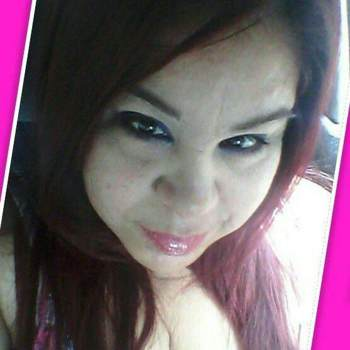 janettea640363_North Carolina_Single_Female