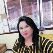 jojoc97's profile photo