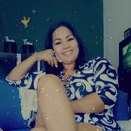 nelli86's profile photo