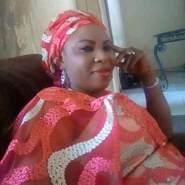 anitaj510171's profile photo