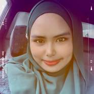 ikai062's profile photo