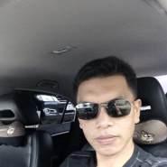 userohva082's profile photo