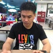 userhzv3490's profile photo
