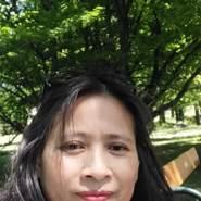 thit779's profile photo