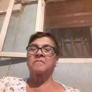 blancae164230's profile photo